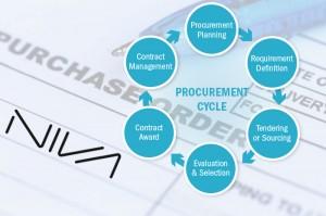 Procurement Cycle